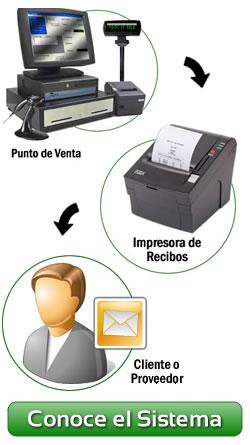 auto-facturacion electronica en mexico